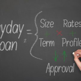 Why is the APR for Payday Loans So High?